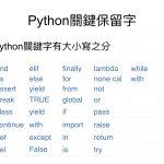 Python_interPreter.045