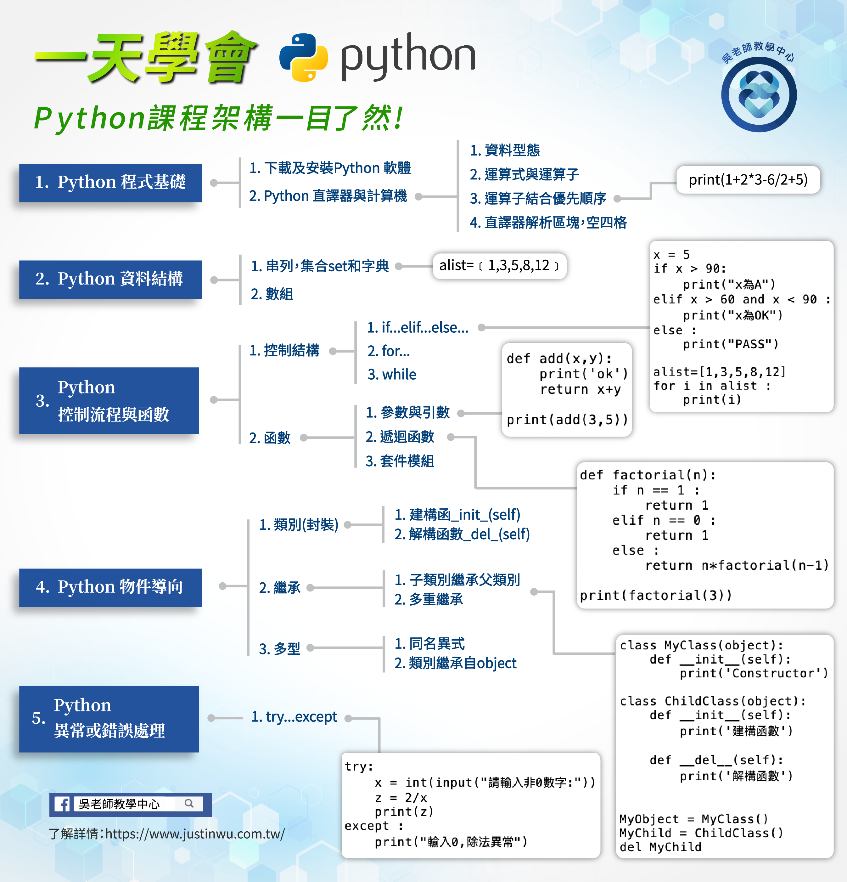文字 列 部分 python